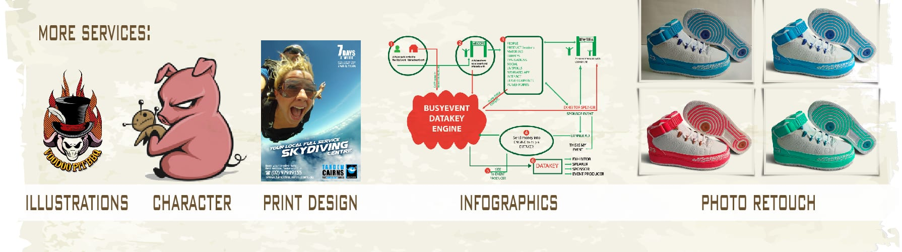 OTHER GRAPHIC DESIGN SERVICES